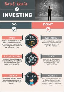 Do & Don't Investing(Part1)